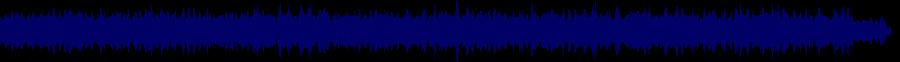 waveform of track #31636