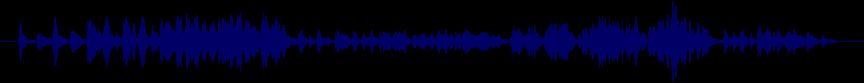 waveform of track #31642