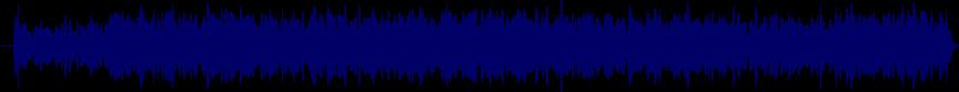 waveform of track #31647