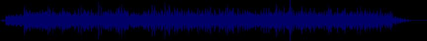 waveform of track #31650