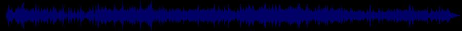 waveform of track #31680
