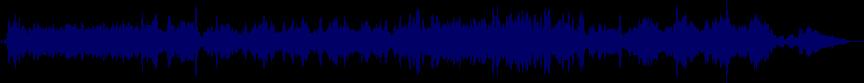 waveform of track #31681