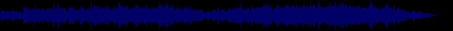 waveform of track #31689