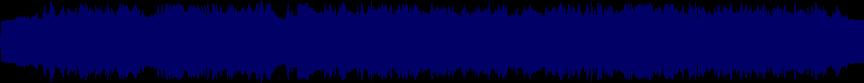 waveform of track #31690