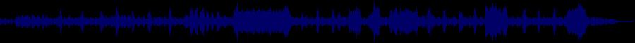 waveform of track #31709