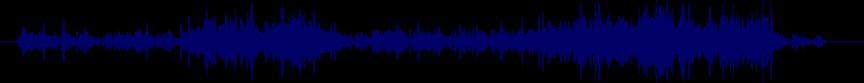 waveform of track #31717