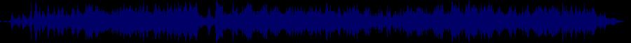 waveform of track #31718