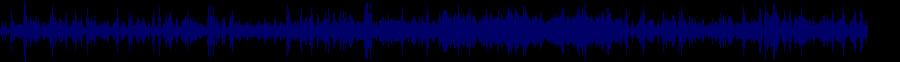 waveform of track #31746
