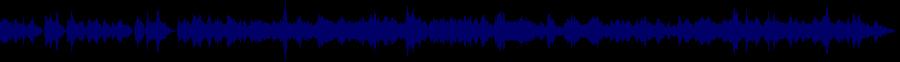 waveform of track #31811