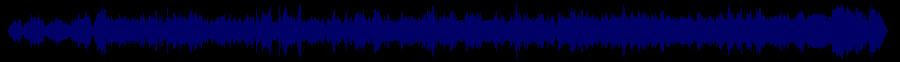 waveform of track #31825