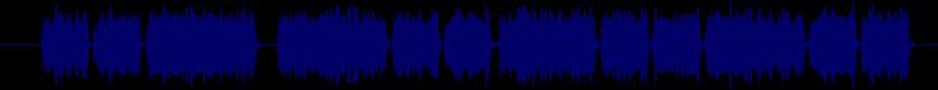 waveform of track #31848
