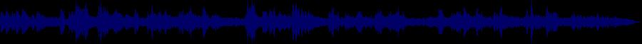 waveform of track #31850
