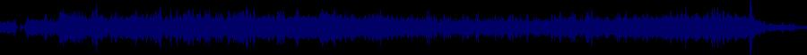 waveform of track #31851