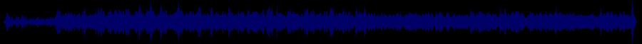 waveform of track #31856