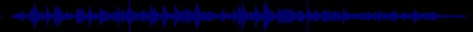 waveform of track #31870