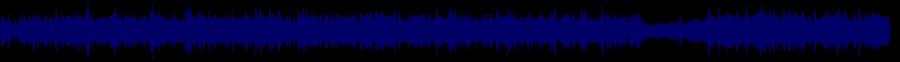 waveform of track #31876