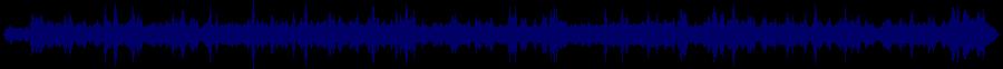 waveform of track #31887