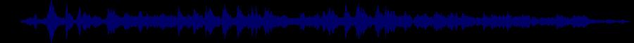 waveform of track #31901
