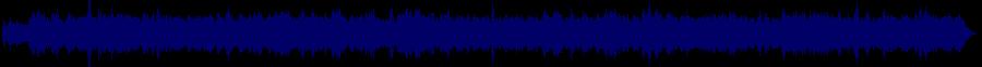 waveform of track #31904
