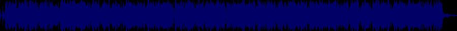 waveform of track #31906