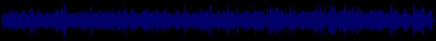 waveform of track #31921