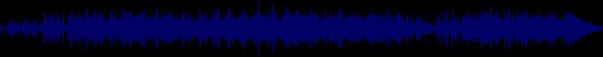 waveform of track #31929