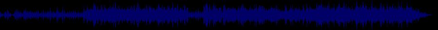 waveform of track #31947