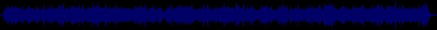 waveform of track #31964