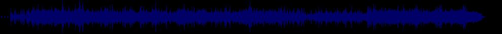 waveform of track #31966