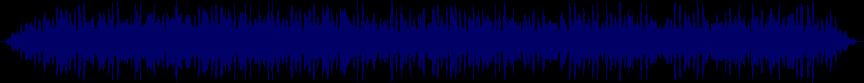 waveform of track #31996