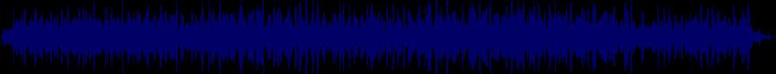 waveform of track #3201