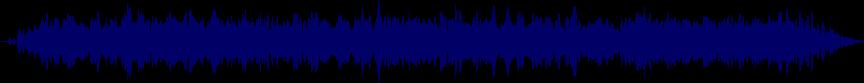 waveform of track #3203