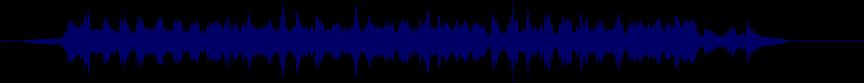 waveform of track #3268