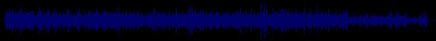 waveform of track #3273