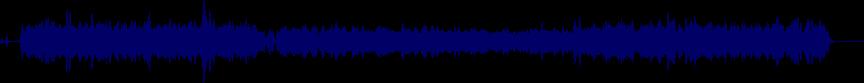 waveform of track #3299