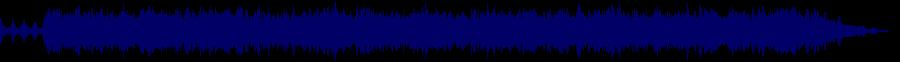 waveform of track #32008
