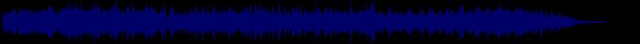 waveform of track #32025
