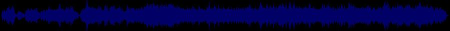 waveform of track #32028