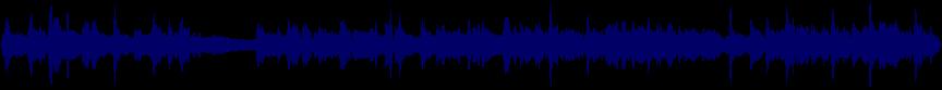 waveform of track #32029