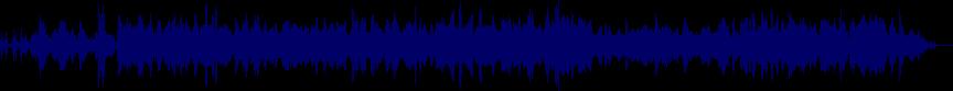 waveform of track #32046