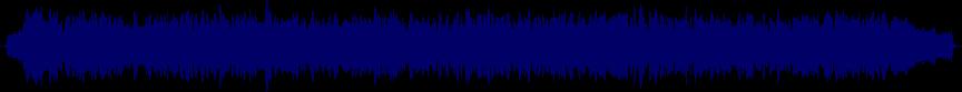 waveform of track #32061
