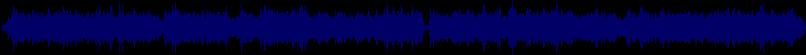 waveform of track #32063