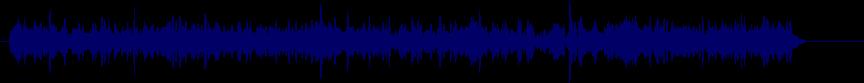 waveform of track #32075