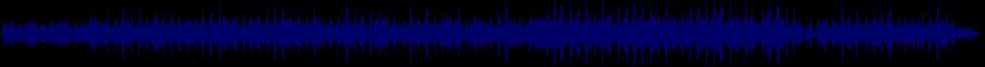 waveform of track #32076