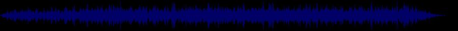waveform of track #32077