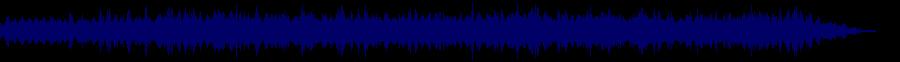 waveform of track #32078