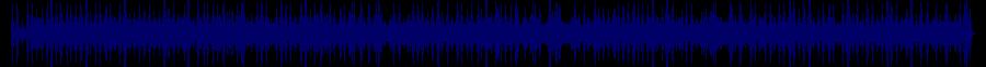 waveform of track #32087