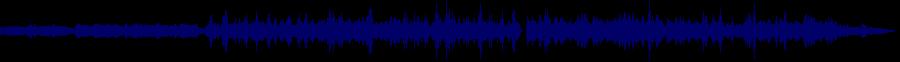 waveform of track #32088