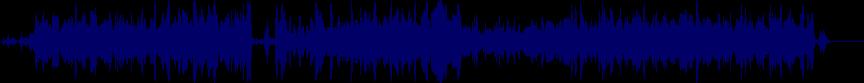 waveform of track #32090