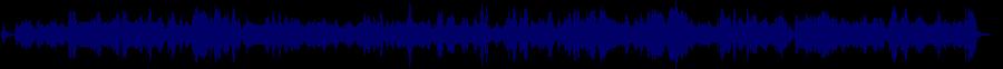 waveform of track #32097